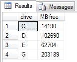 xp_fixeddrives Results