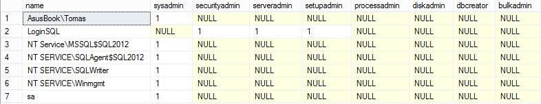SQL Server Roles By User
