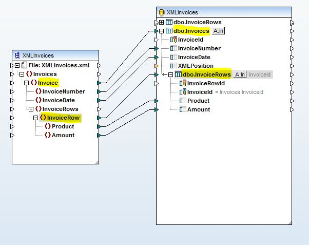 Mapforce Mapping XML Nodes To Tables