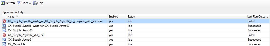 SQL Agent Job Activity Monitor Finished
